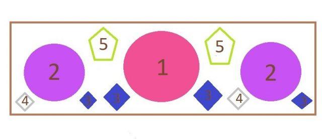 Количественный состав композиции «Дачный Прованс» и схема посадки