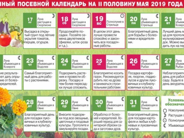 Лунный календарь садовода на май